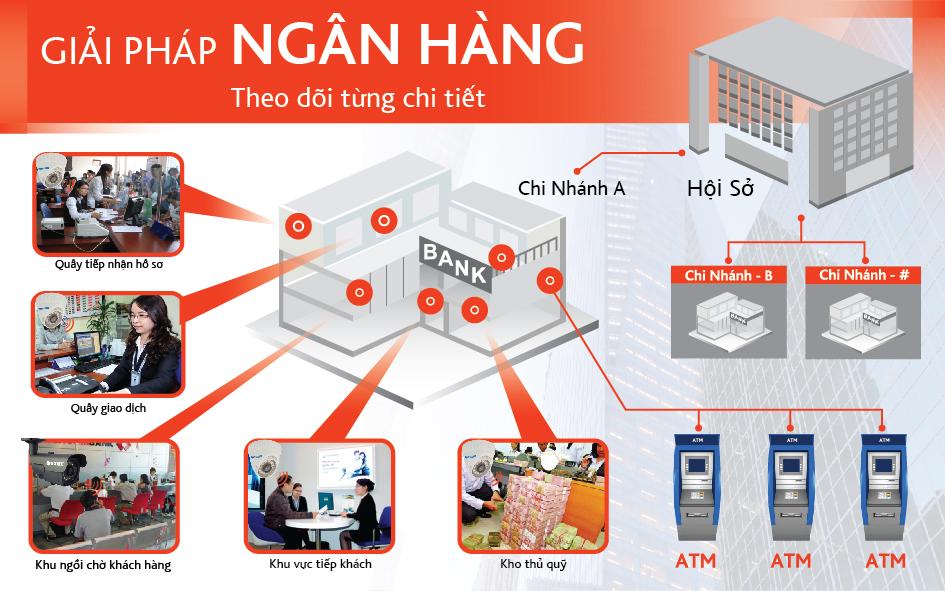 """""""poster-nganhang-01"""""""